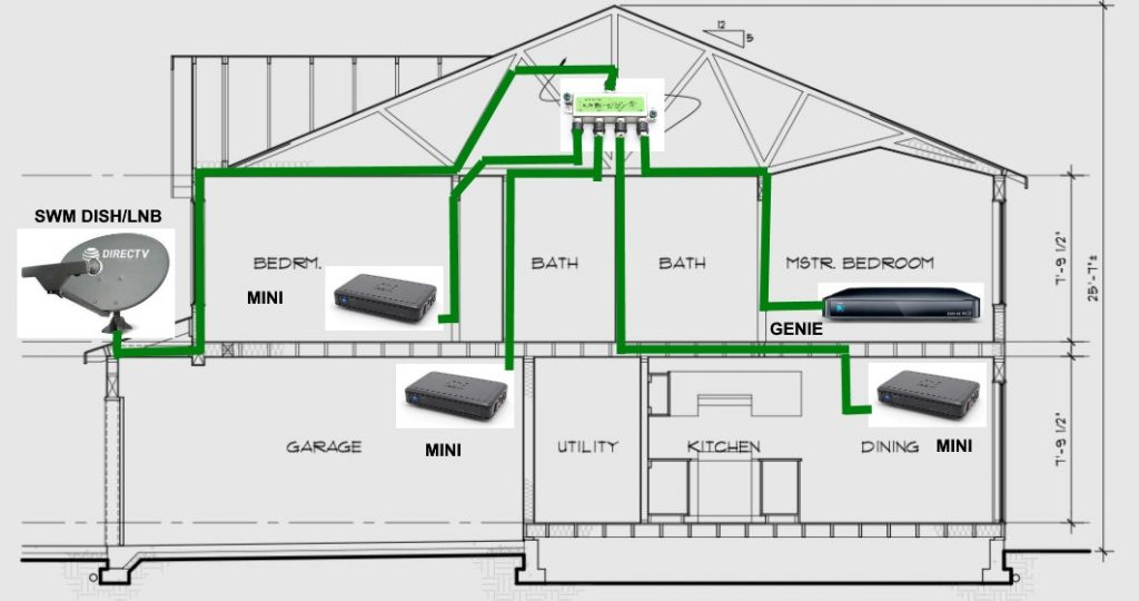 how directv is installed diagram
